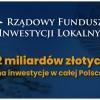 Fundusz Inwestycji Lokalnych