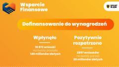 Dolnośląski Pakiet Gospodarczy